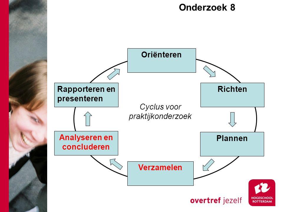 Onderzoek 8e Oriënteren Richten Plannen Verzamelen Analyseren en concluderen Rapporteren en presenteren Cyclus voor praktijkonderzoek
