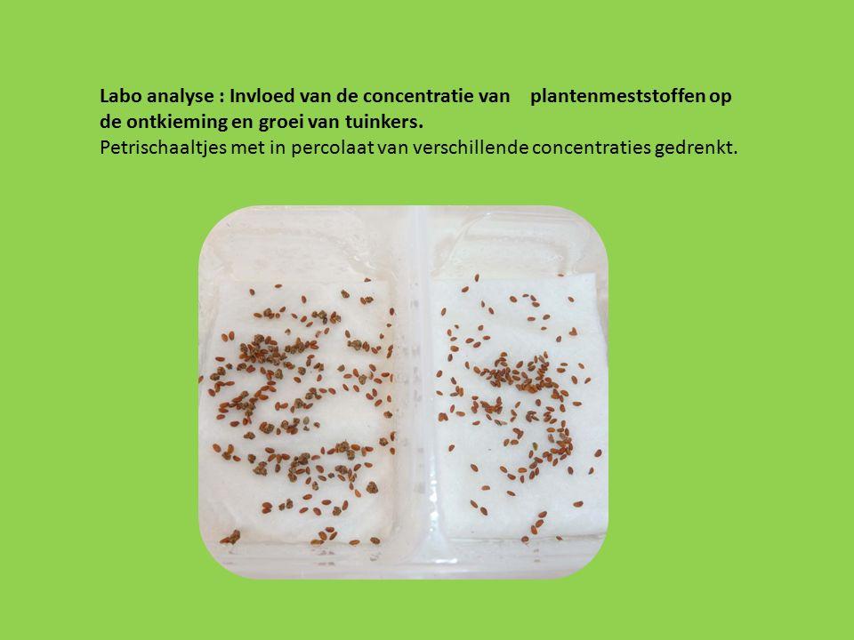 Labo analyse : Invloed van de concentratie van plantenmeststoffen op de ontkieming en groei van tuinkers. Petrischaaltjes met in percolaat van verschi