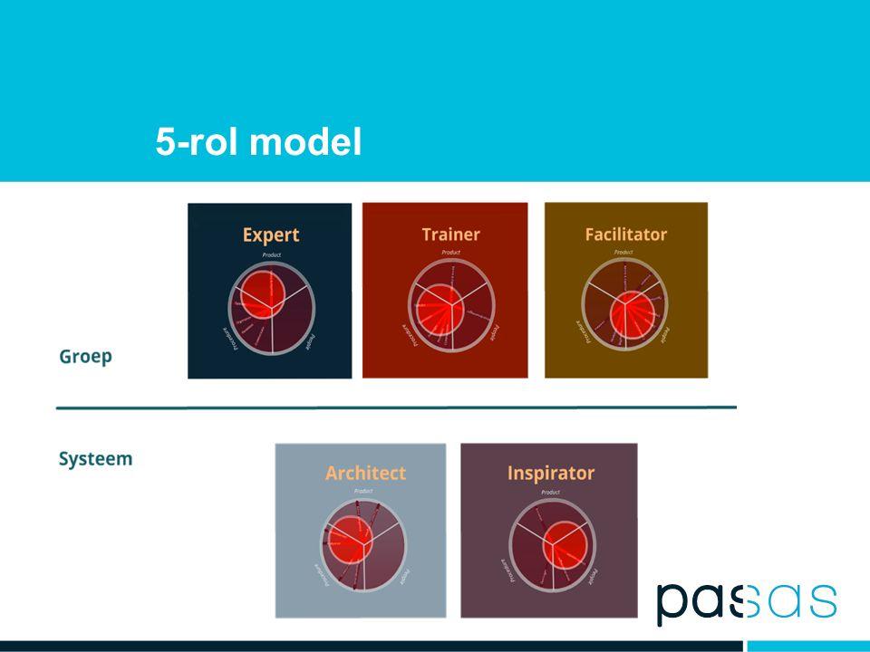 5-rol model
