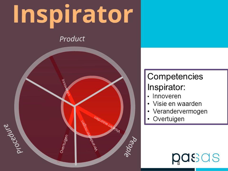 8 Competencies Inspirator: Innoveren Visie en waarden Verandervermogen Overtuigen
