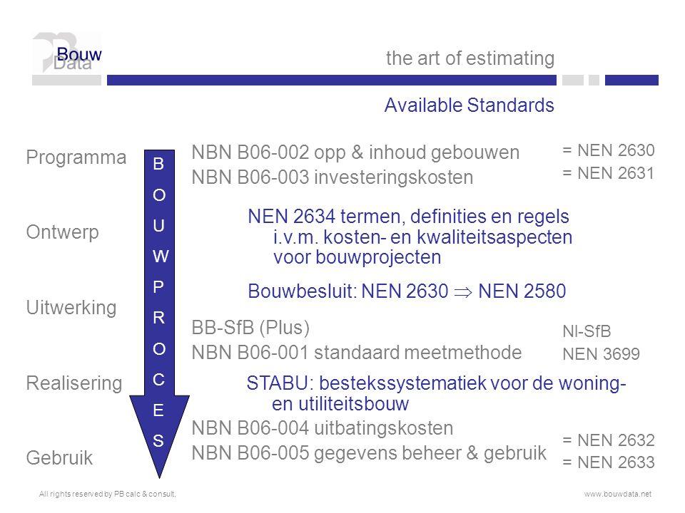Programma Ontwerp Uitwerking Realisering Gebruik NBN B06-002 opp & inhoud gebouwen NBN B06-003 investeringskosten BB-SfB (Plus) NBN B06-001 standaard