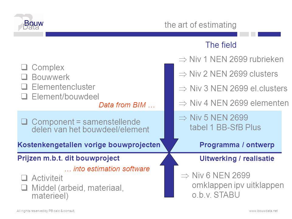  Complex  Bouwwerk  Elementencluster  Element/bouwdeel  Component = samenstellende delen van het bouwdeel/element  Activiteit  Middel (arbeid,