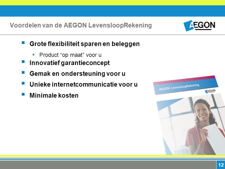 12 Voordelen van de AEGON LevensloopRekening  Grote flexibiliteit sparen en beleggen Product op maat voor u  Innovatief garantieconcept  Gemak en ondersteuning voor u  Unieke internetcommunicatie voor u  Minimale kosten