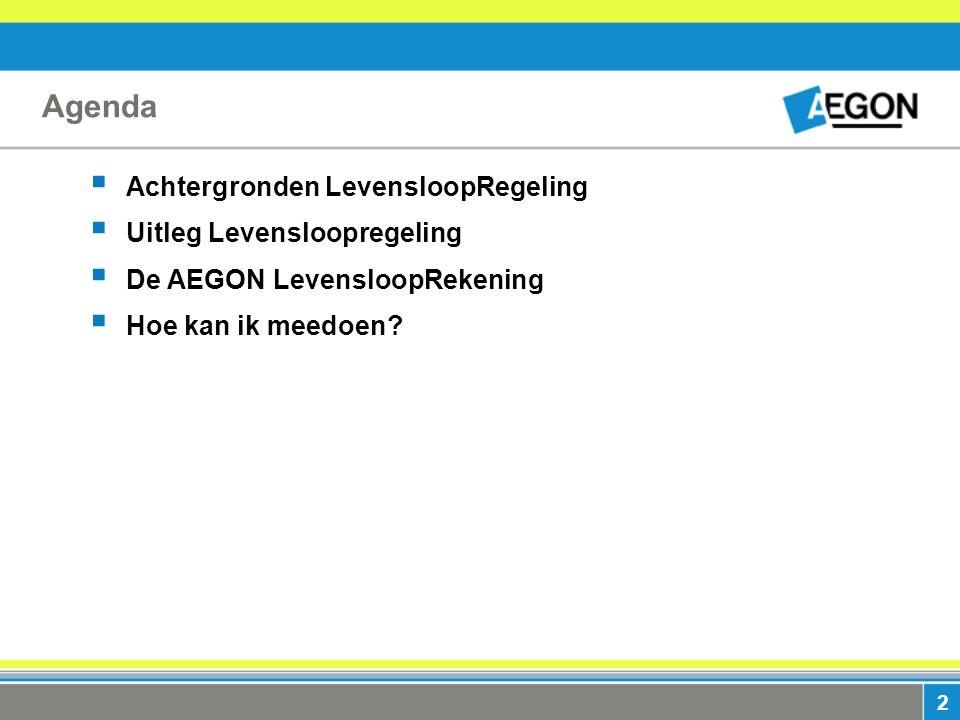 2 Agenda  Achtergronden LevensloopRegeling  Uitleg Levensloopregeling  De AEGON LevensloopRekening  Hoe kan ik meedoen?