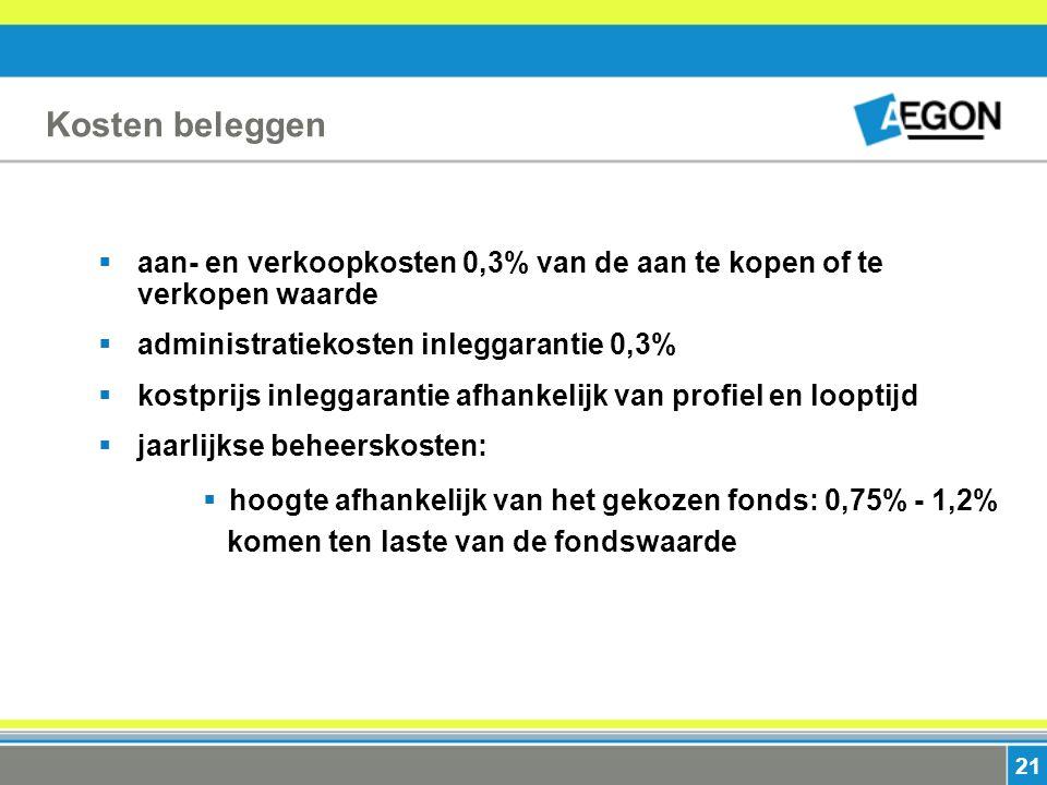 21 Kosten beleggen l  aan- en verkoopkosten 0,3% van de aan te kopen of te verkopen waarde  administratiekosten inleggarantie 0,3%  kostprijs inleg