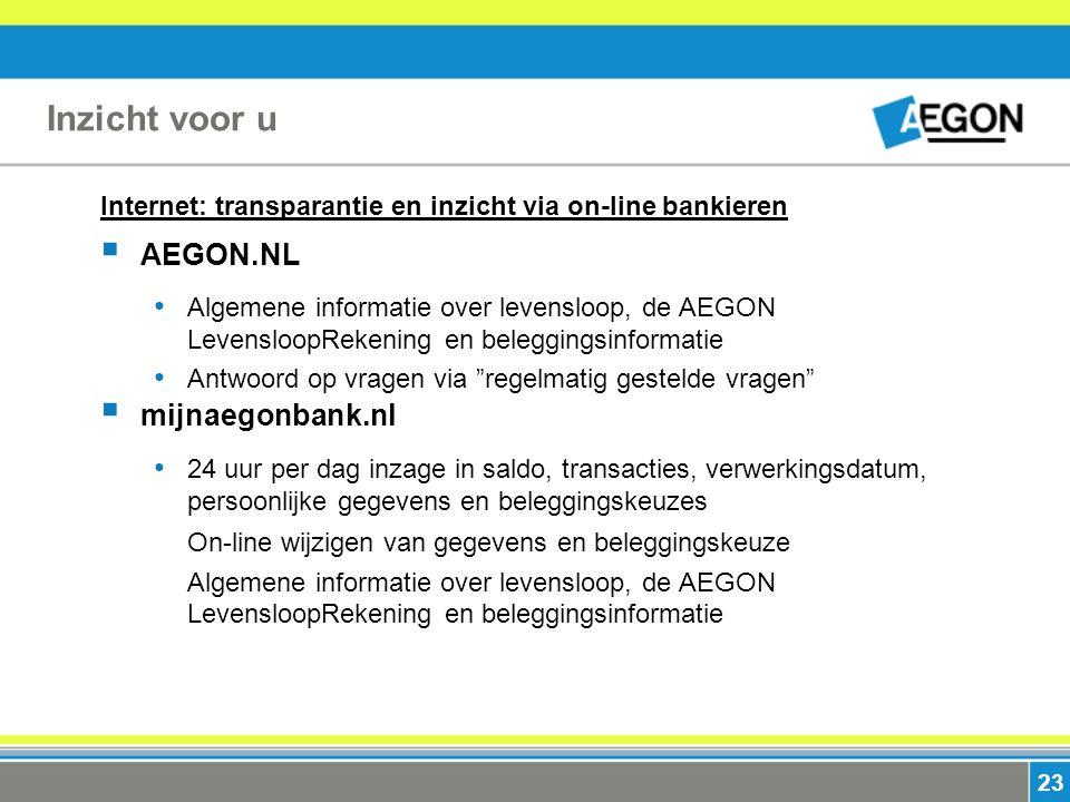 23 Inzicht voor u Internet: transparantie en inzicht via on-line bankieren  AEGON.NL Algemene informatie over levensloop, de AEGON LevensloopRekening