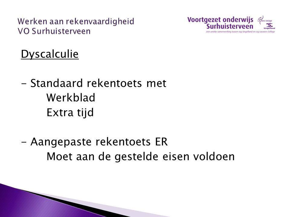 Rekenvaardigheid binnen VO Surhuisterveen - Rekenen op de lessentabel - Rekendocenten en Rekencoördinatoren - Rekenmethode - Voortgang rekenen - RT rekenen