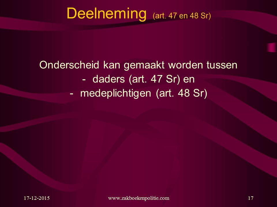17-12-2015www.zakboekenpolitie.com17 Deelneming (art.
