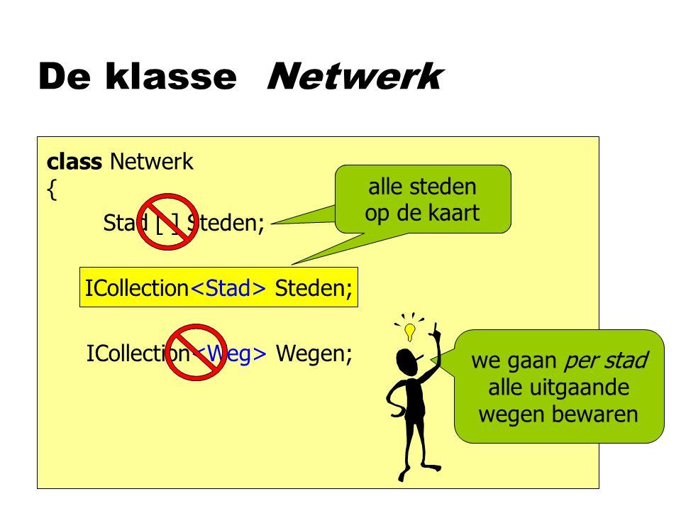 De klasse Netwerk class Netwerk { Stad [ ] Steden; ICollection Wegen; alle steden op de kaart we gaan per stad alle uitgaande wegen bewaren ICollection Steden;