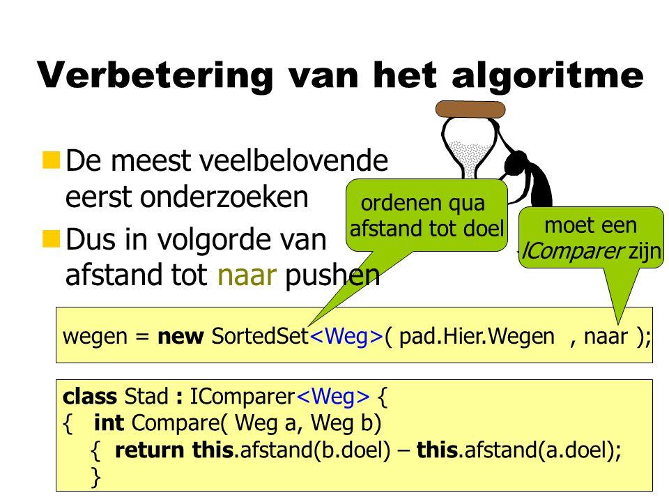 wegen = new SortedSet ( ordenen qua afstand tot doel Verbetering van het algoritme nDe meest veelbelovende eerst onderzoeken nDus in volgorde van afst
