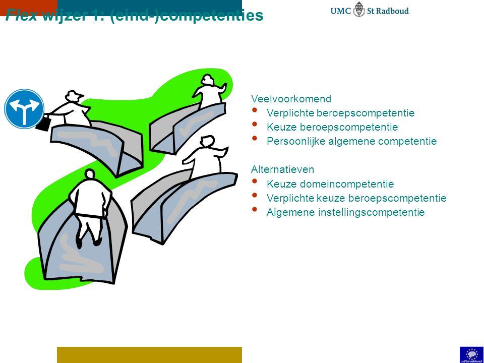 Flex wijzer 0: startcompetenties Vooropleiding EVC's Instroomvarianten Instroomprofielen Doelgroepen