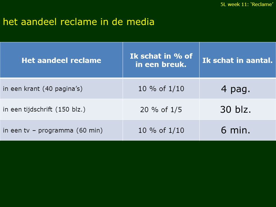het aandeel reclame in de media 5L week 11: 'Reclame' Het aandeel reclame Ik schat in % of in een breuk. Ik schat in aantal. in een krant (40 pagina's