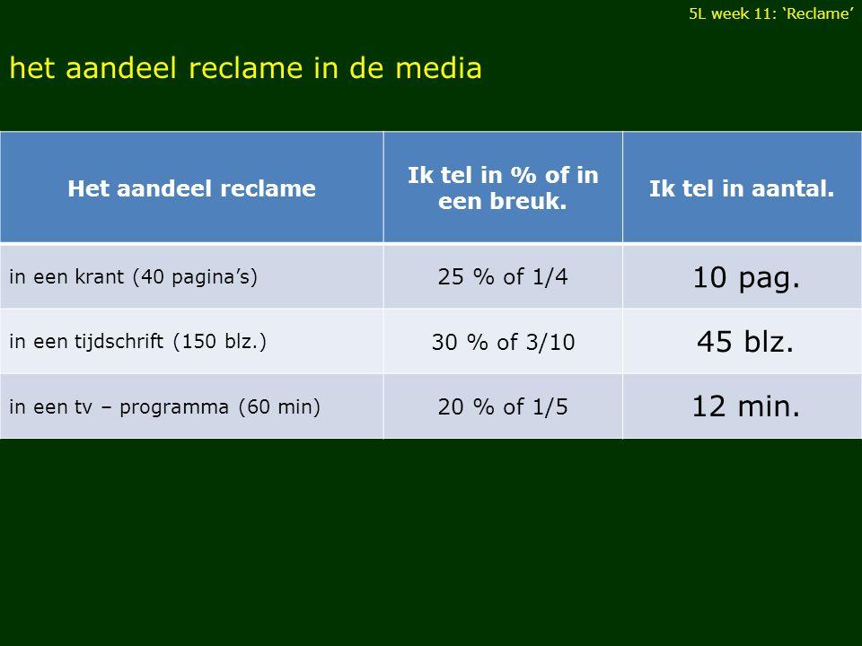 het aandeel reclame in de media Het aandeel reclame Ik tel in % of in een breuk. Ik tel in aantal. in een krant (40 pagina's) 25 % of 1/4 in een tijds