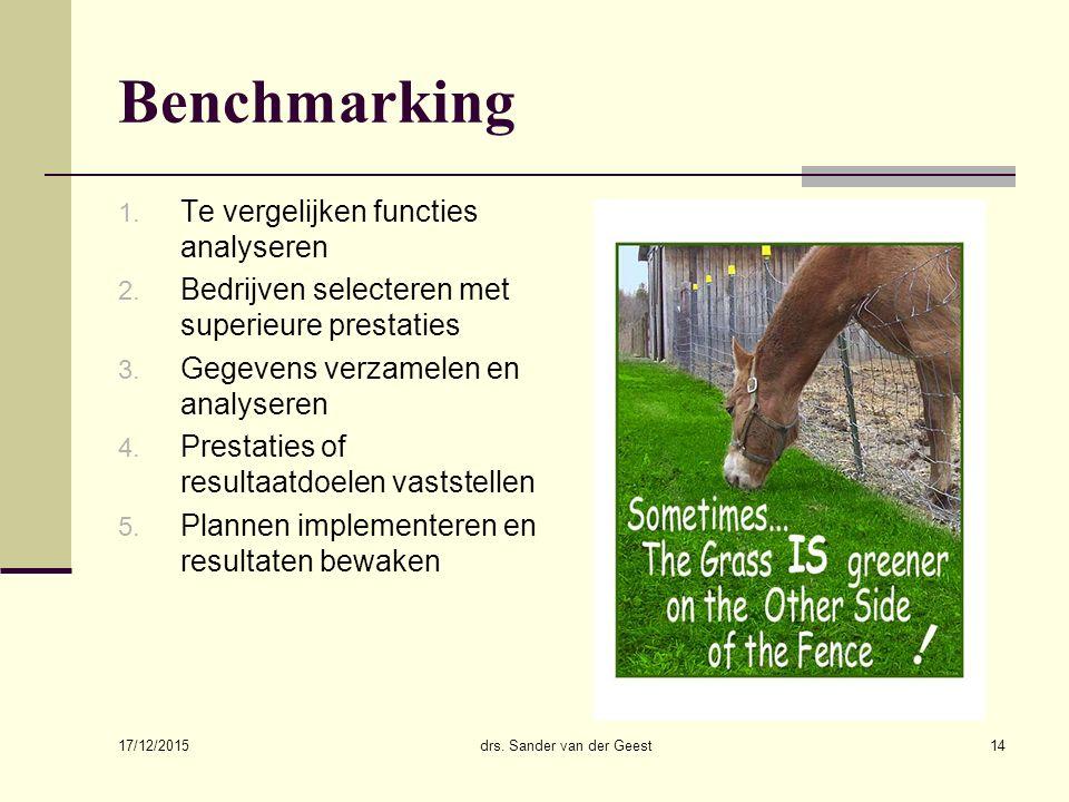 17/12/2015 drs. Sander van der Geest14 Benchmarking 1.