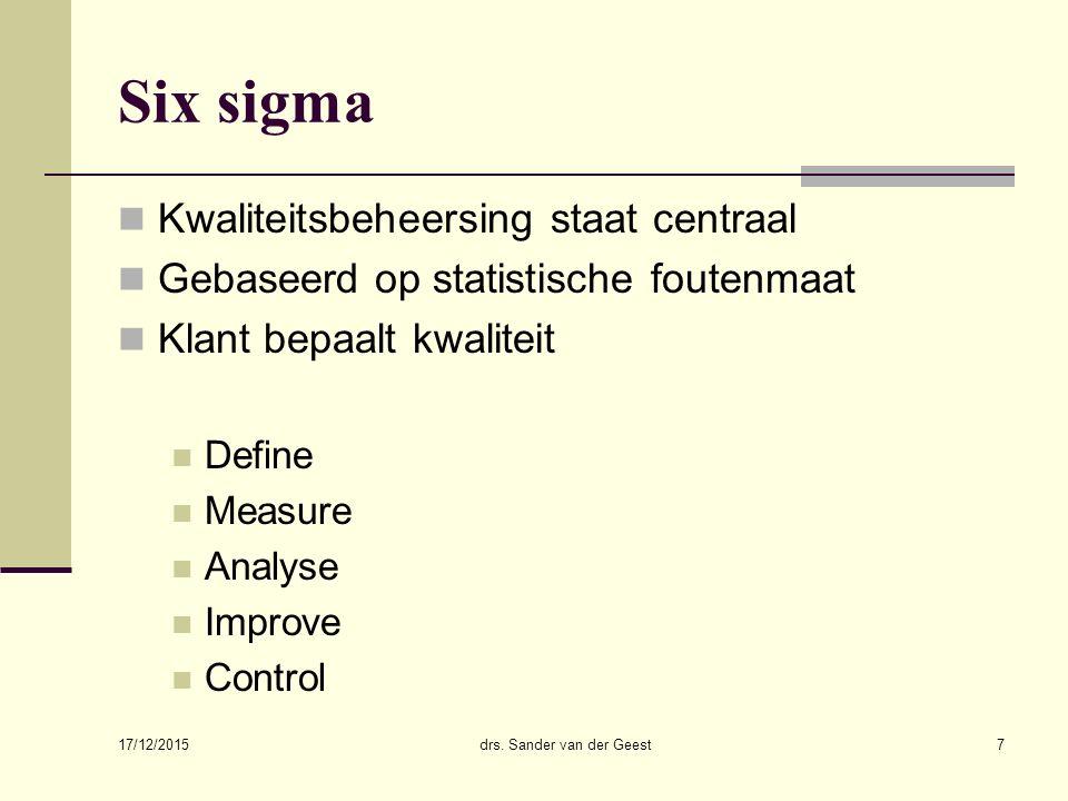 17/12/2015 drs. Sander van der Geest18 Balanced Business Scorecard