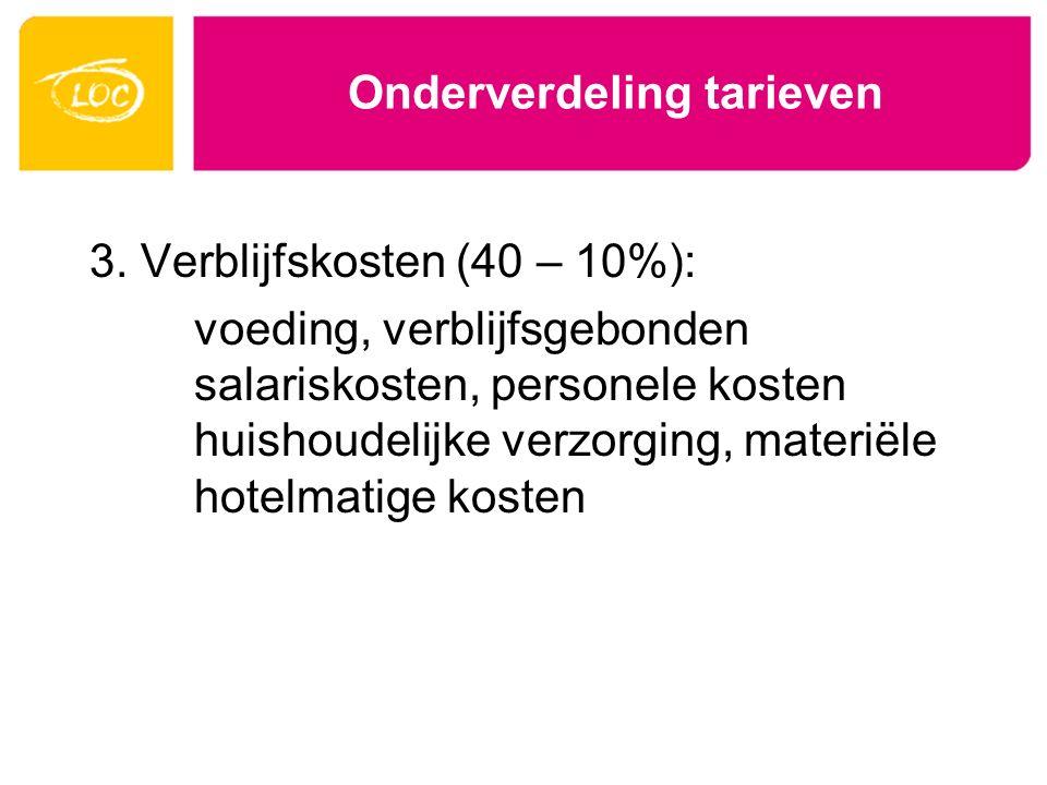 Onderverdeling tarieven 3. Verblijfskosten (40 – 10%): voeding, verblijfsgebonden salariskosten, personele kosten huishoudelijke verzorging, materiële