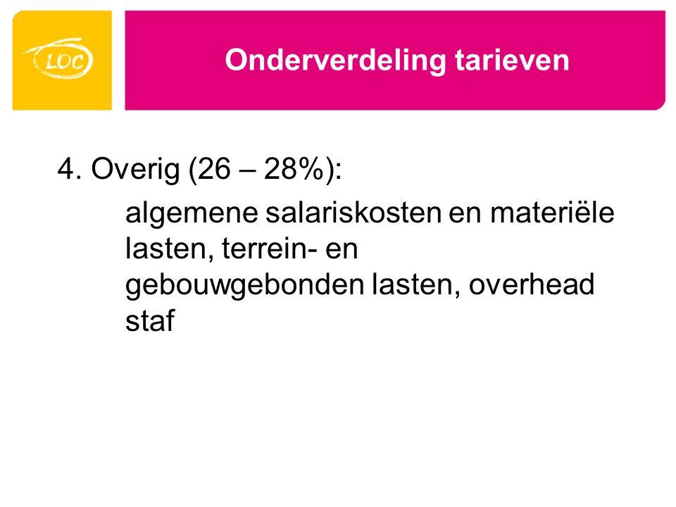 Onderverdeling tarieven 4. Overig (26 – 28%): algemene salariskosten en materiële lasten, terrein- en gebouwgebonden lasten, overhead staf