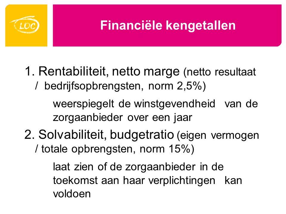 Financiële kengetallen 1. Rentabiliteit, netto marge (netto resultaat / bedrijfsopbrengsten, norm 2,5%) weerspiegelt de winstgevendheid van de zorgaan