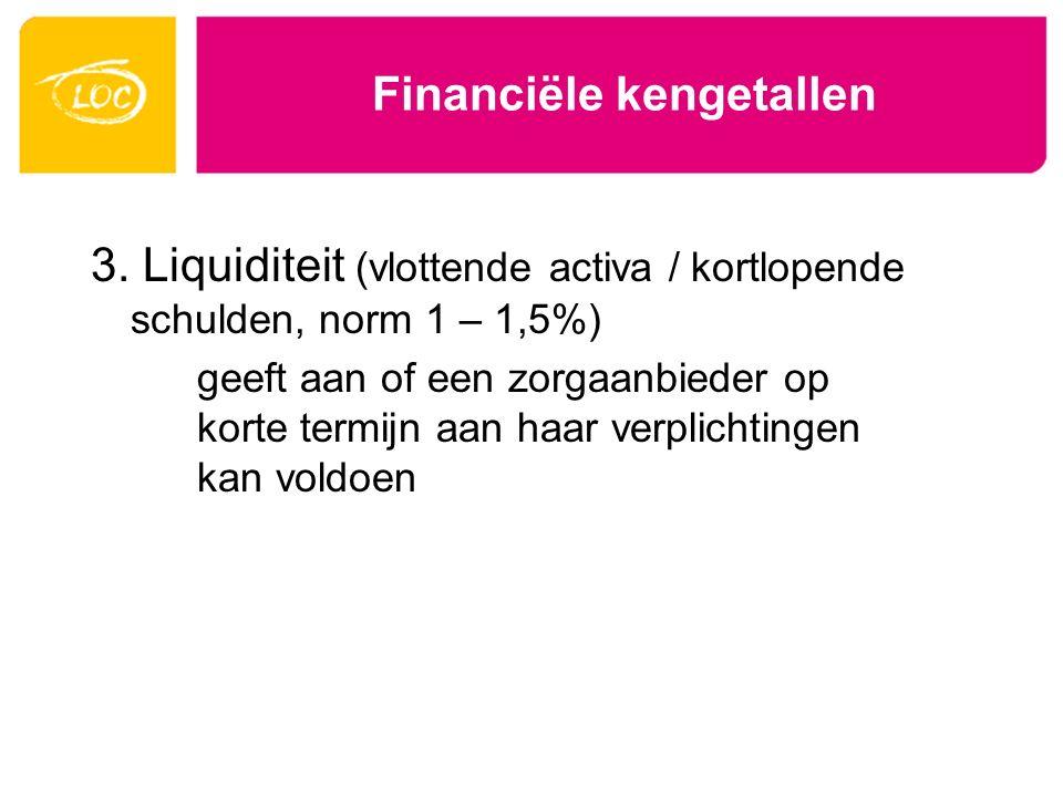 Financiële kengetallen 3. Liquiditeit (vlottende activa / kortlopende schulden, norm 1 – 1,5%) geeft aan of een zorgaanbieder op korte termijn aan haa
