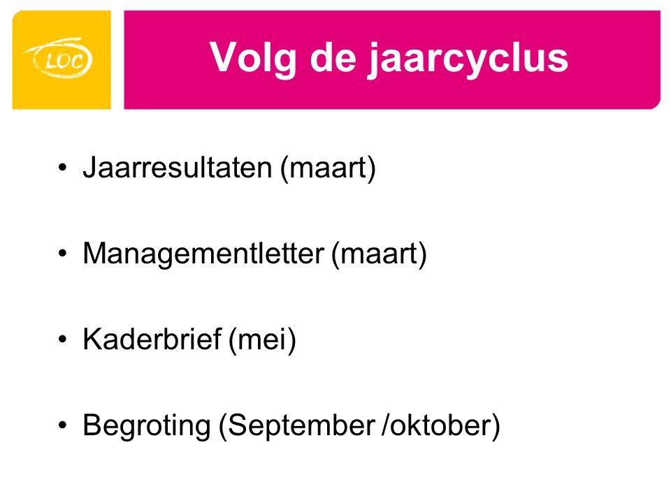 Volg de jaarcyclus Jaarresultaten (maart) Managementletter (maart) Kaderbrief (mei) Begroting (September /oktober)