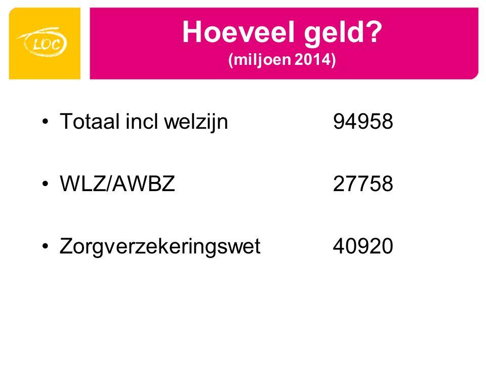 Hoeveel geld? (miljoen 2014) Totaal incl welzijn94958 WLZ/AWBZ27758 Zorgverzekeringswet40920