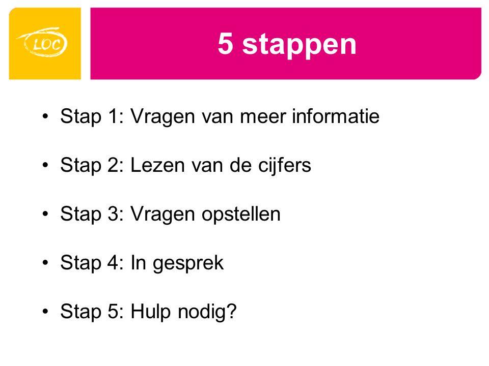 5 stappen Stap 1: Vragen van meer informatie Stap 2: Lezen van de cijfers Stap 3: Vragen opstellen Stap 4: In gesprek Stap 5: Hulp nodig? LOC Zorggeld