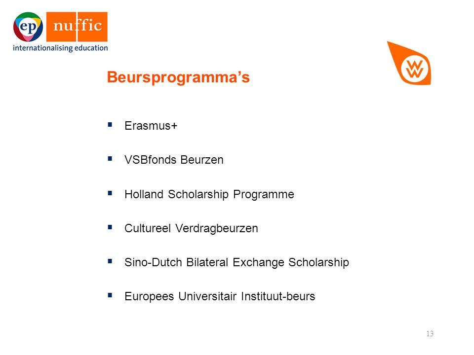 13  Erasmus+  VSBfonds Beurzen  Holland Scholarship Programme  Cultureel Verdragbeurzen  Sino-Dutch Bilateral Exchange Scholarship  Europees Universitair Instituut-beurs Beursprogramma's