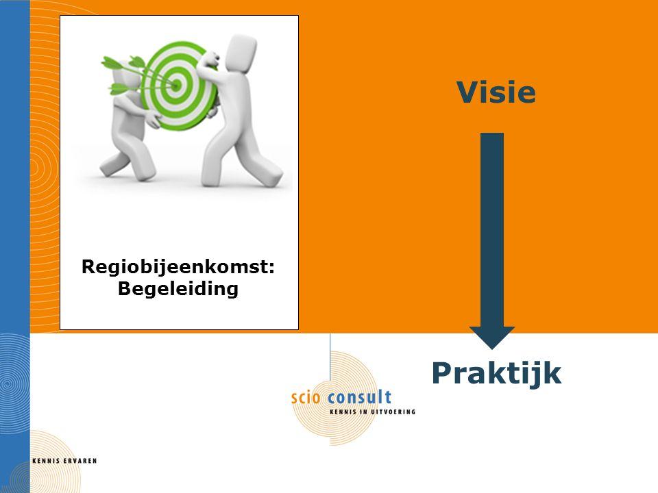 Visie Praktijk Regiobijeenkomst Regiobijeenkomst: Begeleiding