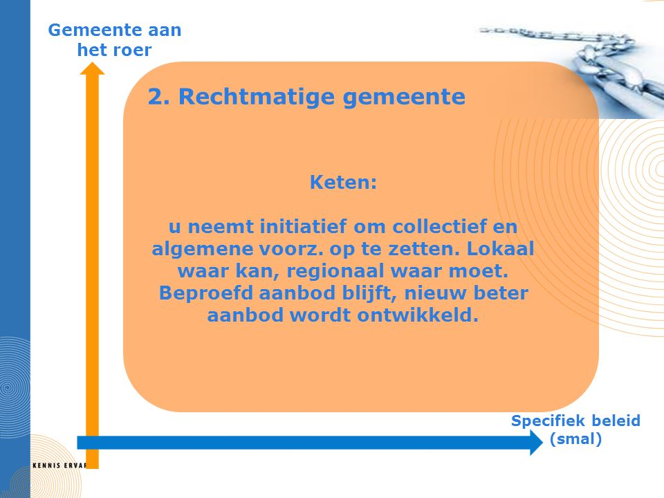 2. Rechtmatige gemeente Gemeente aan het roer Specifiek beleid (smal) Keten: u neemt initiatief om collectief en algemene voorz. op te zetten. Lokaal