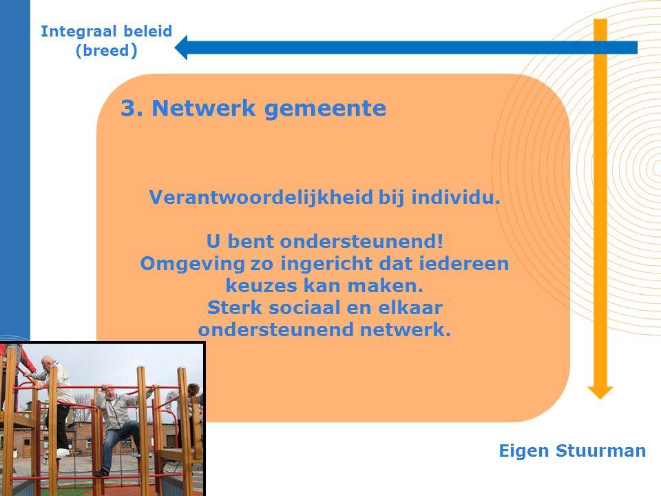 3. Netwerk gemeente Integraal beleid (breed ) Eigen Stuurman Verantwoordelijkheid bij individu.