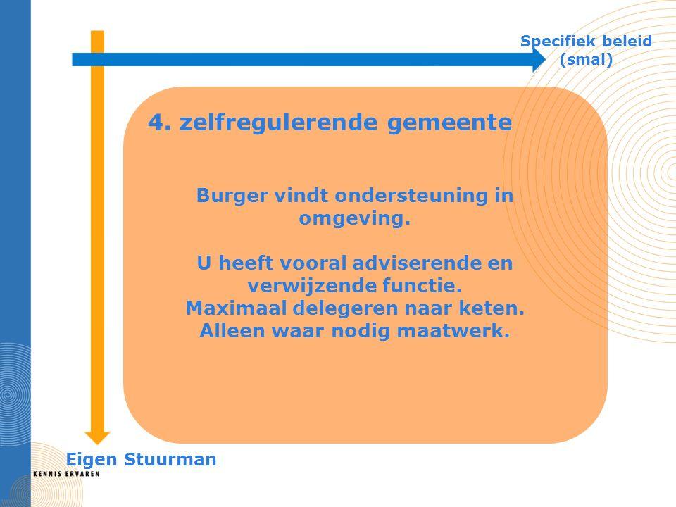 4. zelfregulerende gemeente Specifiek beleid (smal) Eigen Stuurman Burger vindt ondersteuning in omgeving. U heeft vooral adviserende en verwijzende f