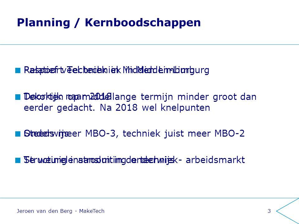 Aantal MBO-geslaagden Midden-Limburg, Techniek 14 Totaal in 2012/'13: 621 (+5%)