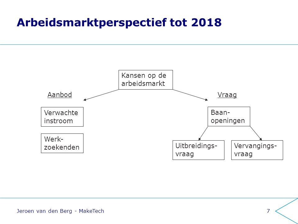 Arbeidsmarktperspectief tot 2018 Midden-Limburg 8