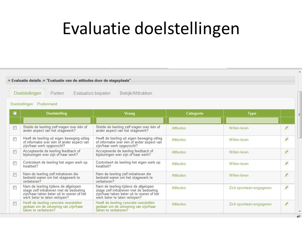Evaluatie doelstellingen