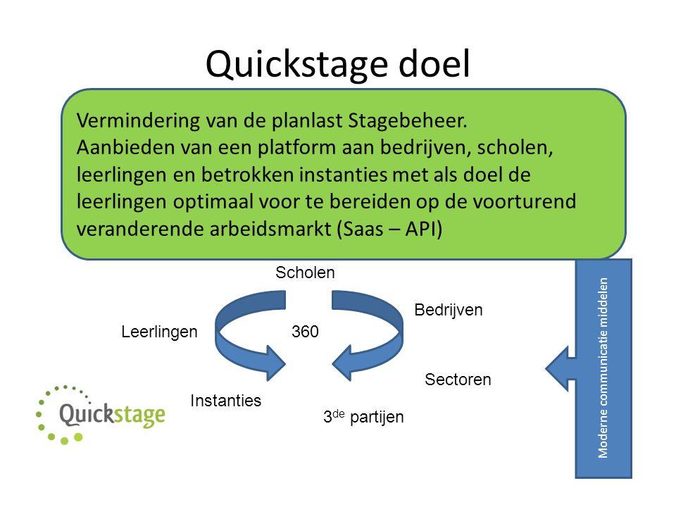 Vermindering van de planlast Stagebeheer.