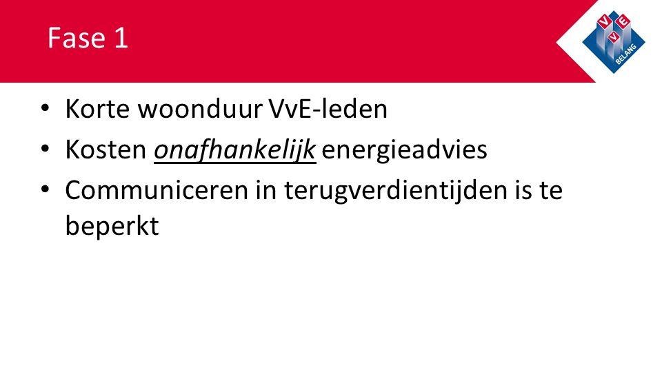 Fase 1 Korte woonduur VvE-leden Kosten onafhankelijk energieadvies Communiceren in terugverdientijden is te beperkt