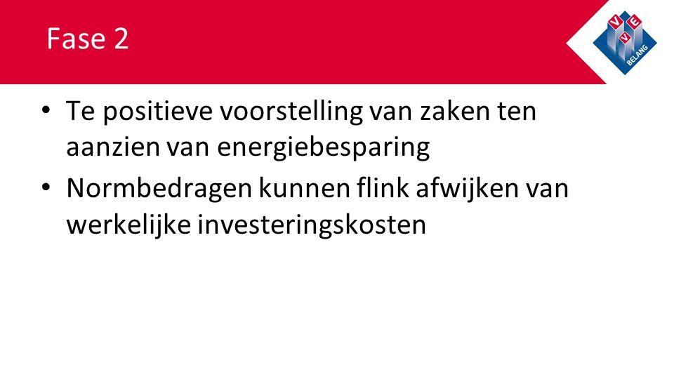 Fase 2 Te positieve voorstelling van zaken ten aanzien van energiebesparing Normbedragen kunnen flink afwijken van werkelijke investeringskosten