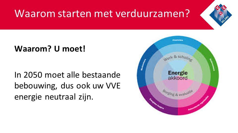 Waarom. U moet. In 2050 moet alle bestaande bebouwing, dus ook uw VVE energie neutraal zijn.