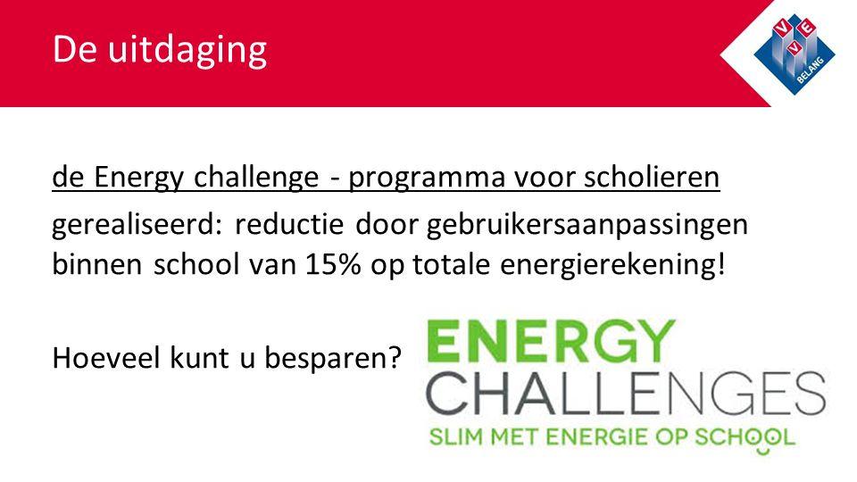 de Energy challenge - programma voor scholieren gerealiseerd: reductie door gebruikersaanpassingen binnen school van 15% op totale energierekening.