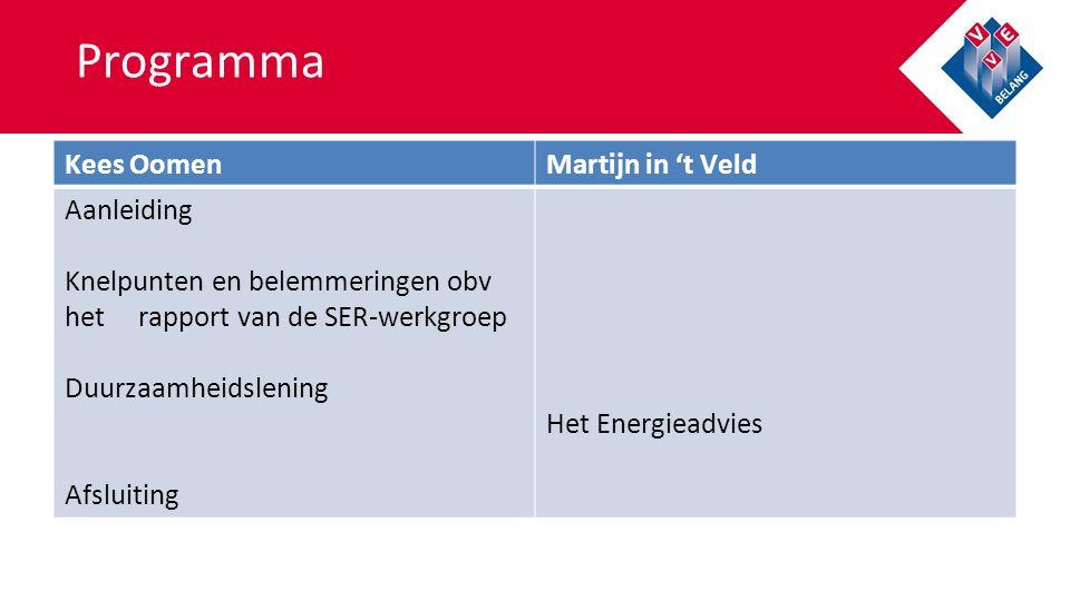 Programma Kees OomenMartijn in 't Veld Aanleiding Knelpunten en belemmeringen obv het rapport van de SER-werkgroep Duurzaamheidslening Afsluiting Het Energieadvies