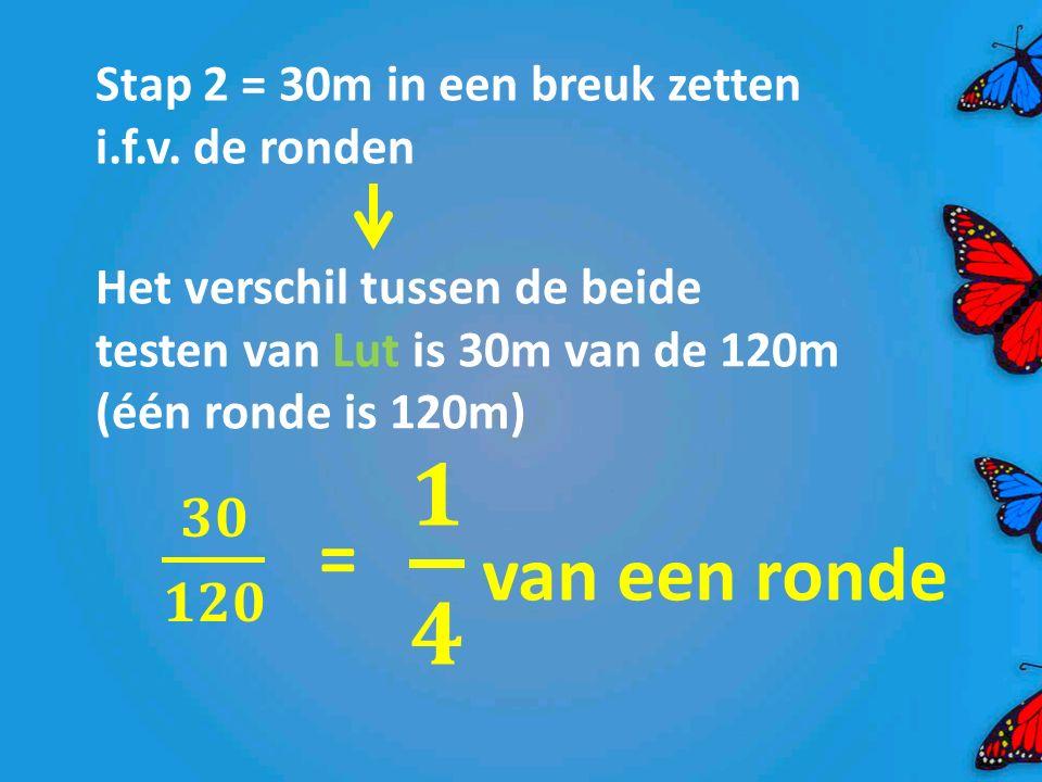 Het verschil tussen de beide testen van Lut is 30m van de 120m (één ronde is 120m)