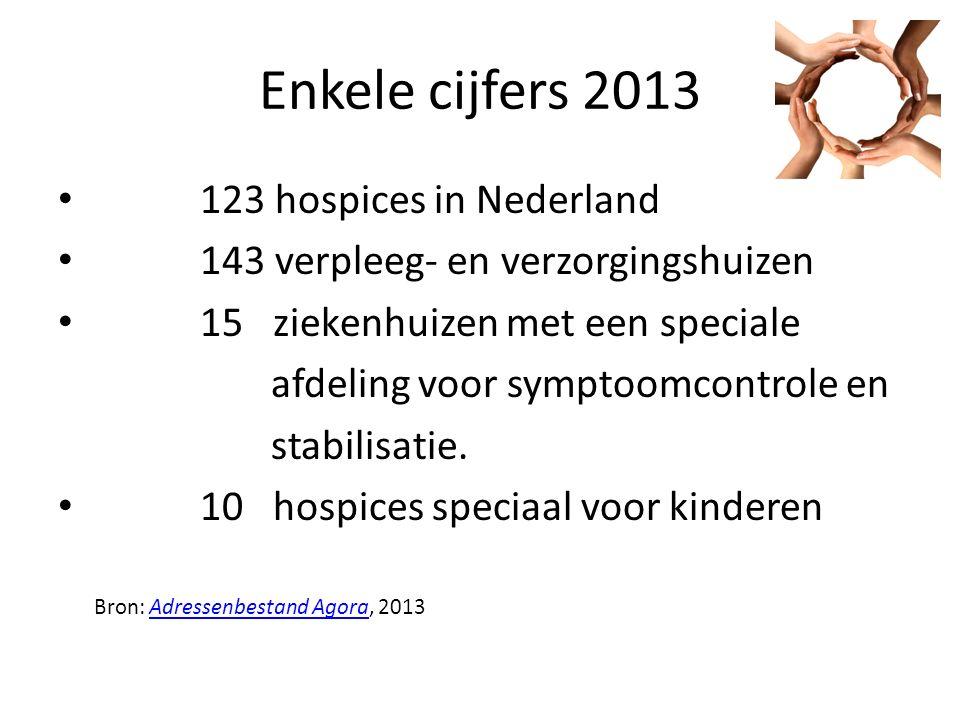Huidig beleid palliatieve zorg Nederland Kwaliteit en waardig sterven centraal.