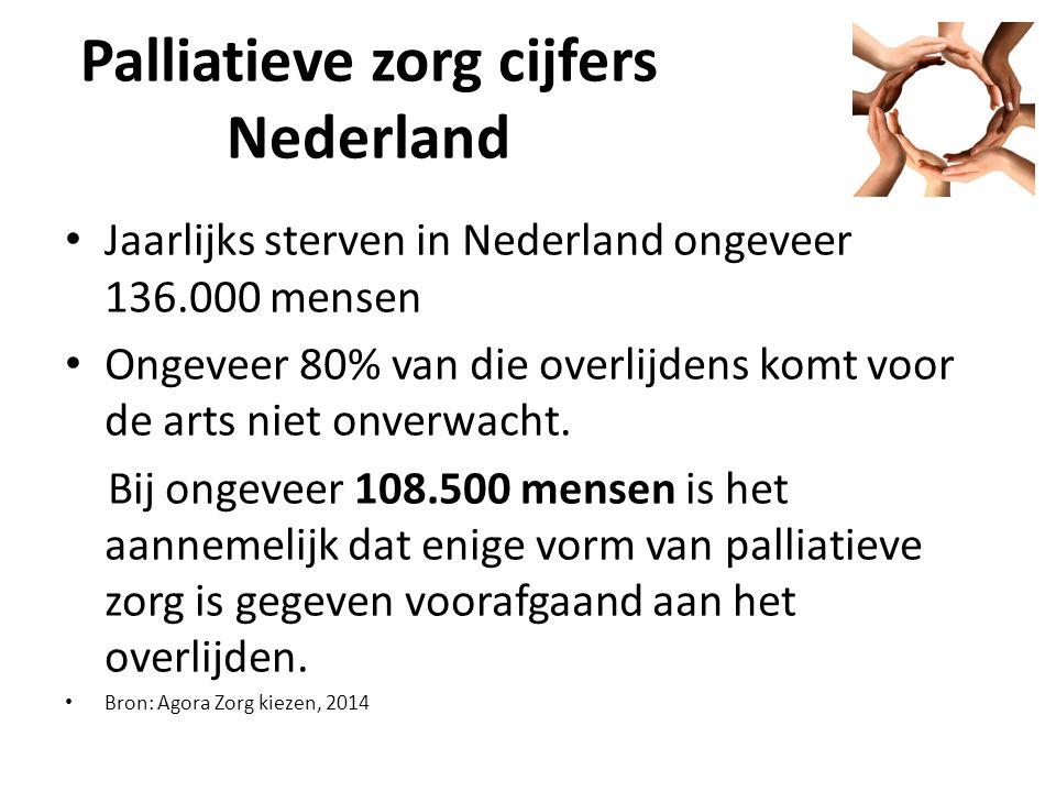 Palliatieve zorg cijfers Nederland Jaarlijks sterven in Nederland ongeveer 136.000 mensen Ongeveer 80% van die overlijdens komt voor de arts niet onverwacht.