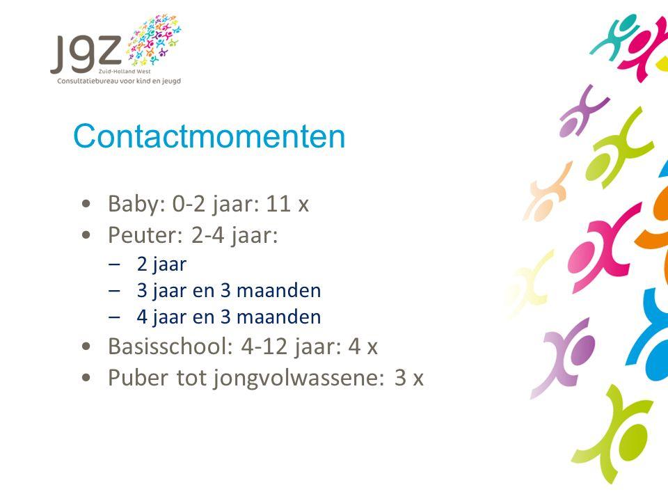 Contactmomenten Baby: 0-2 jaar: 11 x Peuter: 2-4 jaar: –2 jaar –3 jaar en 3 maanden –4 jaar en 3 maanden Basisschool: 4-12 jaar: 4 x Puber tot jongvol