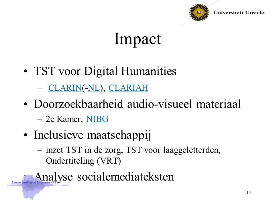 Impact TST voor Digital Humanities – CLARIN(-NL), CLARIAH CLARINNLCLARIAH Doorzoekbaarheid audio-visueel materiaal –2e Kamer, NIBGNIBG Inclusieve maat