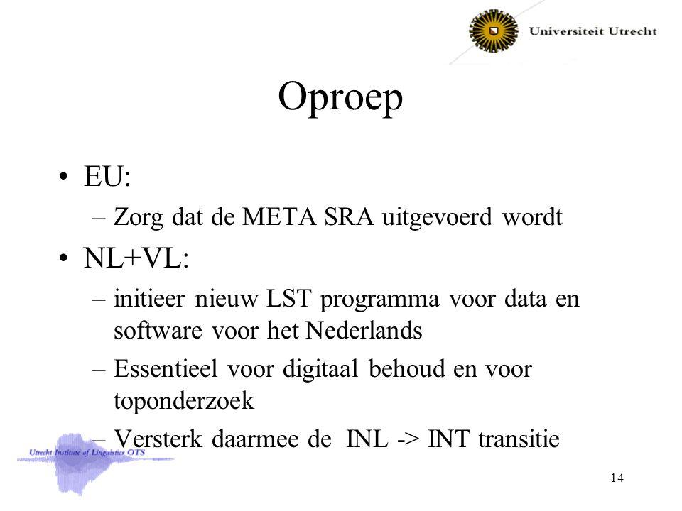 Oproep EU: –Zorg dat de META SRA uitgevoerd wordt NL+VL: –initieer nieuw LST programma voor data en software voor het Nederlands –Essentieel voor digitaal behoud en voor toponderzoek –Versterk daarmee de INL -> INT transitie 14