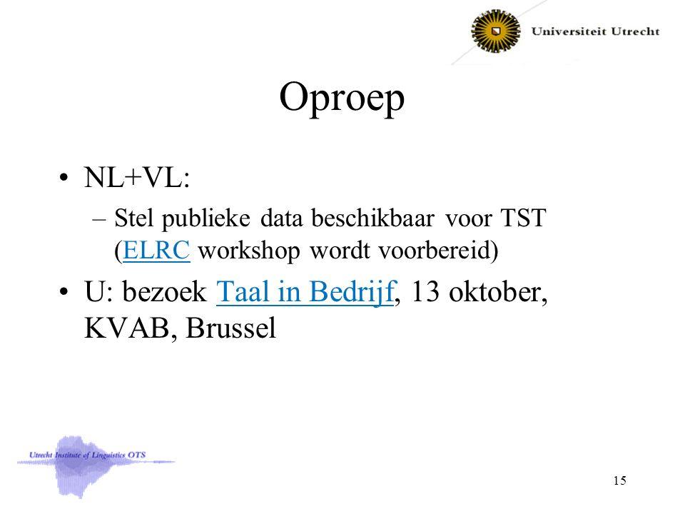 Oproep NL+VL: –Stel publieke data beschikbaar voor TST (ELRC workshop wordt voorbereid)ELRC U: bezoek Taal in Bedrijf, 13 oktober, KVAB, BrusselTaal in Bedrijf 15