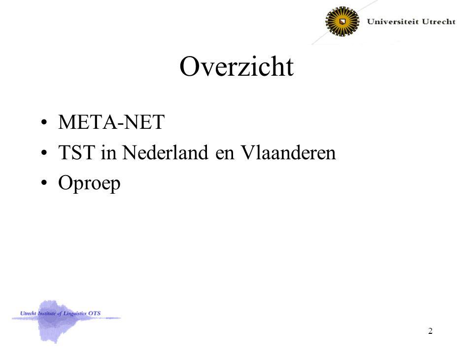 Overzicht META-NET TST in Nederland en Vlaanderen  Oproep 13