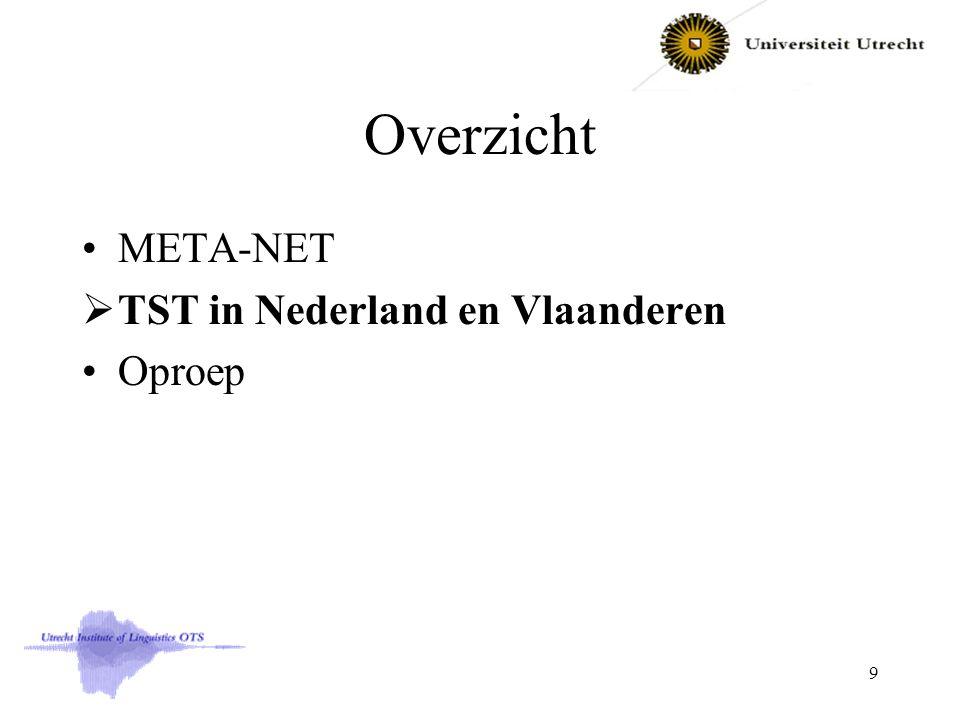 Overzicht META-NET  TST in Nederland en Vlaanderen Oproep 9