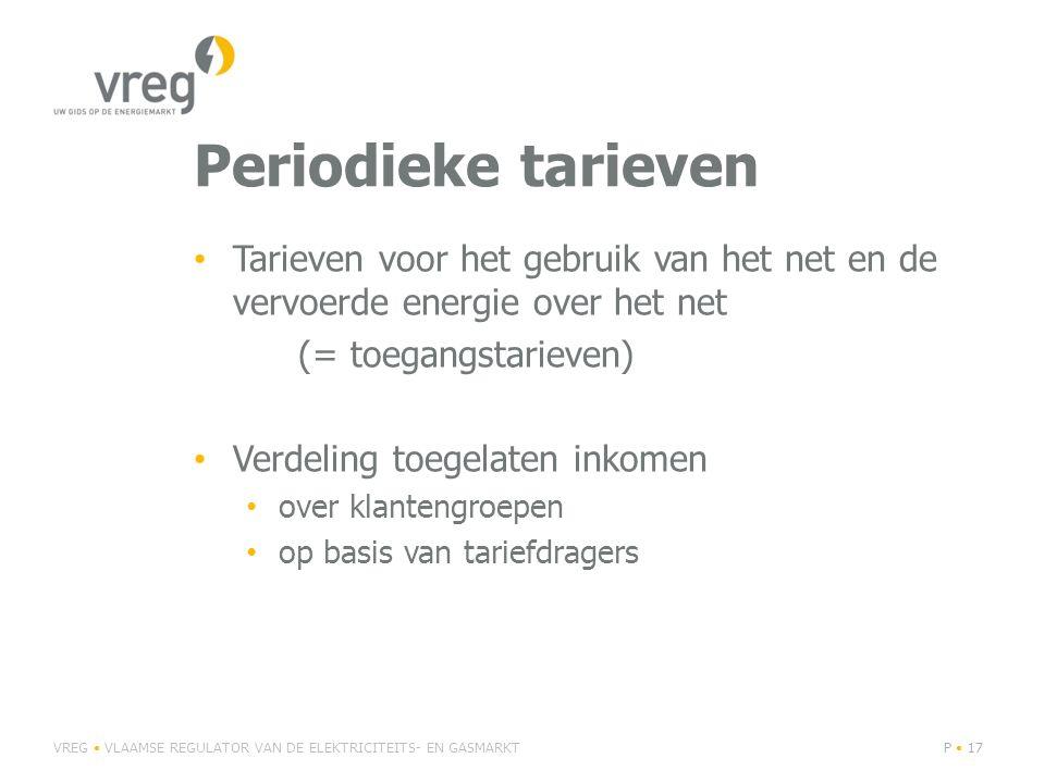 Periodieke tarieven Tarieven voor het gebruik van het net en de vervoerde energie over het net (= toegangstarieven) Verdeling toegelaten inkomen over